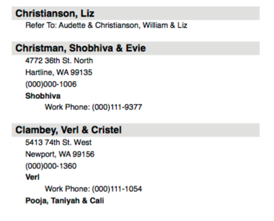directory image with people's names, addresses, and phone numbers