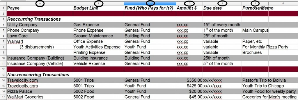 Simple excel cheat sheet for church funds for reoccuring transactions.