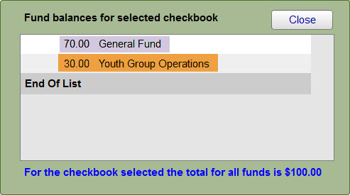 Fund Balances