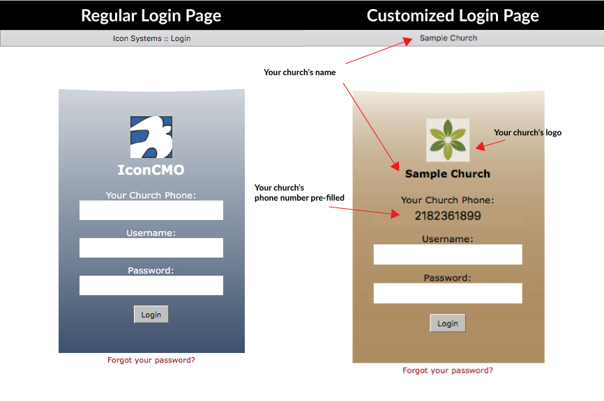 IconCMO-Login that compares the two ways it could look