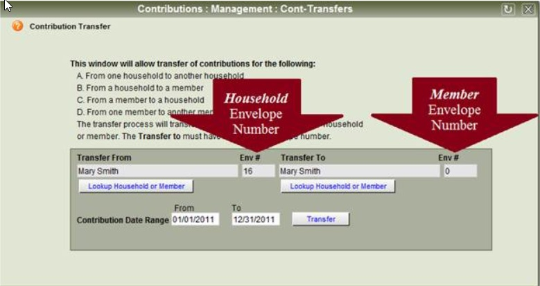 Contribution Transfer IconCMO