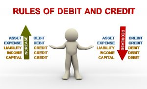 A cartoon guy in the middle between debit and credits and showing the minus and plus signs for the various types of the accounts.