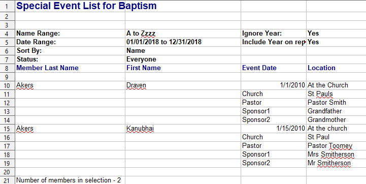 The baptism date report that normally goes to pdf, is seen here in Excel. Notice the nice formatting is still there instead of the typical Excel column format.