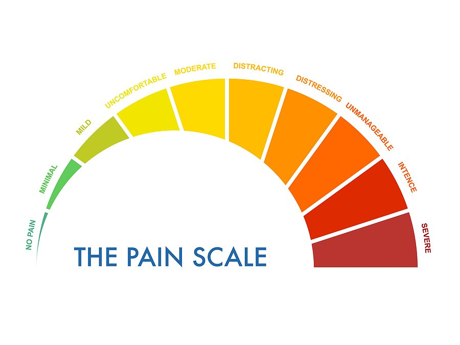 Pain measurement scale 0 to 10, mild to intense and severe. Assessment medical tool. Arch chart indicates pain stages and evaluate software feature suffering.
